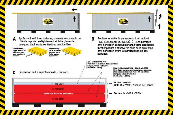 Diga antialluvione 2 m SNCF