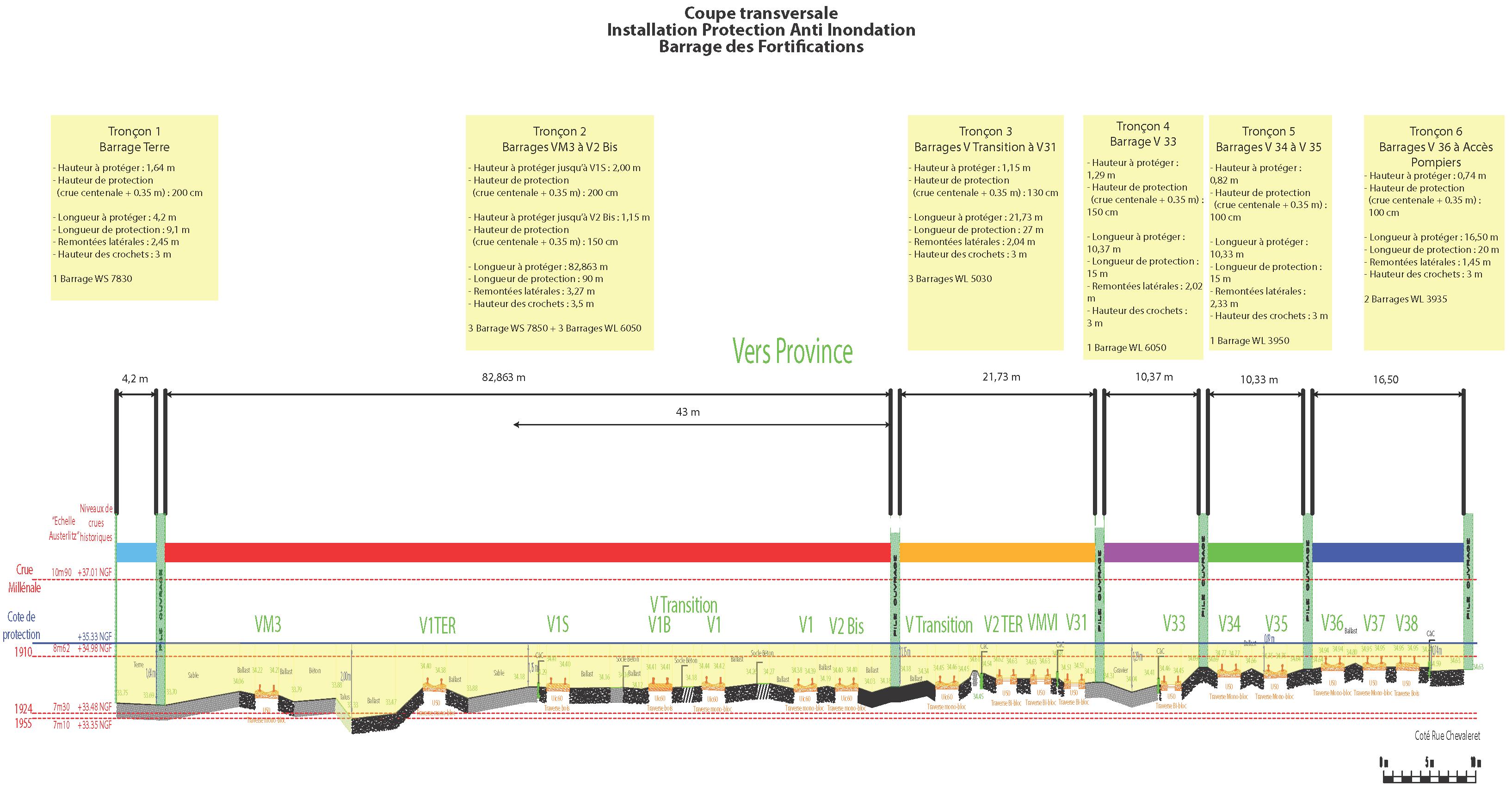 Alluvioni RER C SNCF