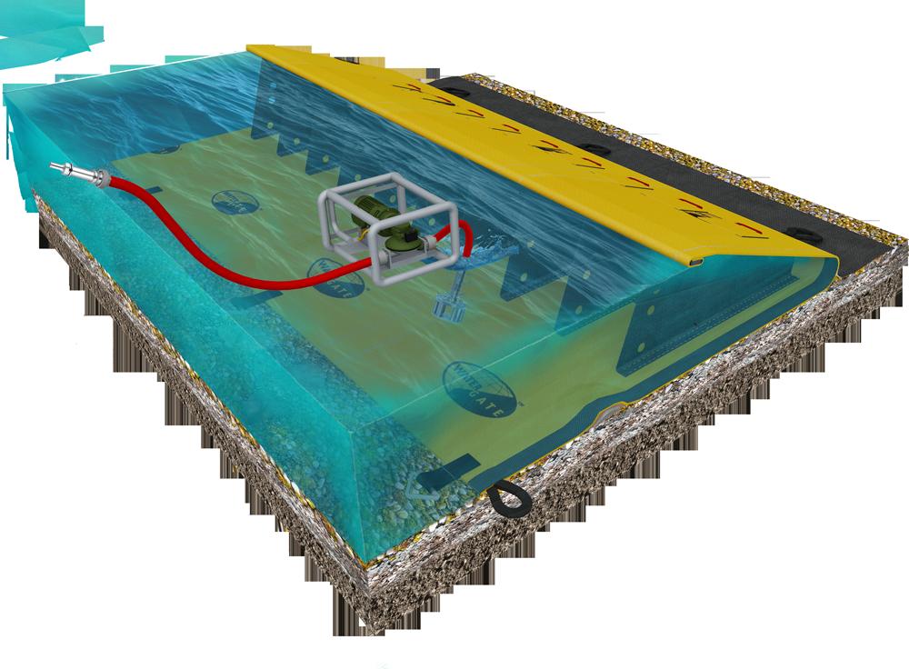 principio della diga del cancello d'acqua per la difesa antincendio esterna