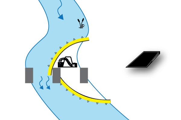 Cofferdams flessibili Water-Gate ©. Schema di un doppio impianto a L a monte ea valle con appoggio su pilastro a ponte Bassa pendenza. Caso n. 4bis
