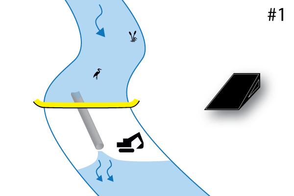 Flessibile Water-Gate © cofferdam. Schema di un impianto perpendicolare al corso d'acqua. Caso 1