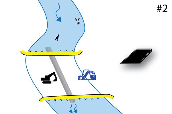 Cofferdams flessibili Water-Gate ©. Schema di un impianto perpendicolare al corso d'acqua con 2 cofferdam a monte ea valle, testa a coda. Caso n. 2