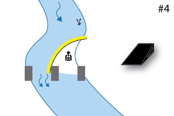 Cofferdams flessibili Water-Gate ©. Schema di un'installazione a forma di L sostenuta da un pilastro del ponte. Caso n. 4