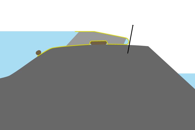 Posizionamento di un cofferdam flessibile su un davanzale con un'ampia cresta. Zavorra del bordo d'attacco e del sacco di sabbia sotto il cofferdam per rafforzare le forze di attrito.
