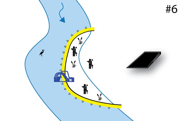 Cofferdams flessibili Water-Gate ©. Schema di un'installazione a forma di U | Installazione parallela al corso d'acqua. Caso n. 6